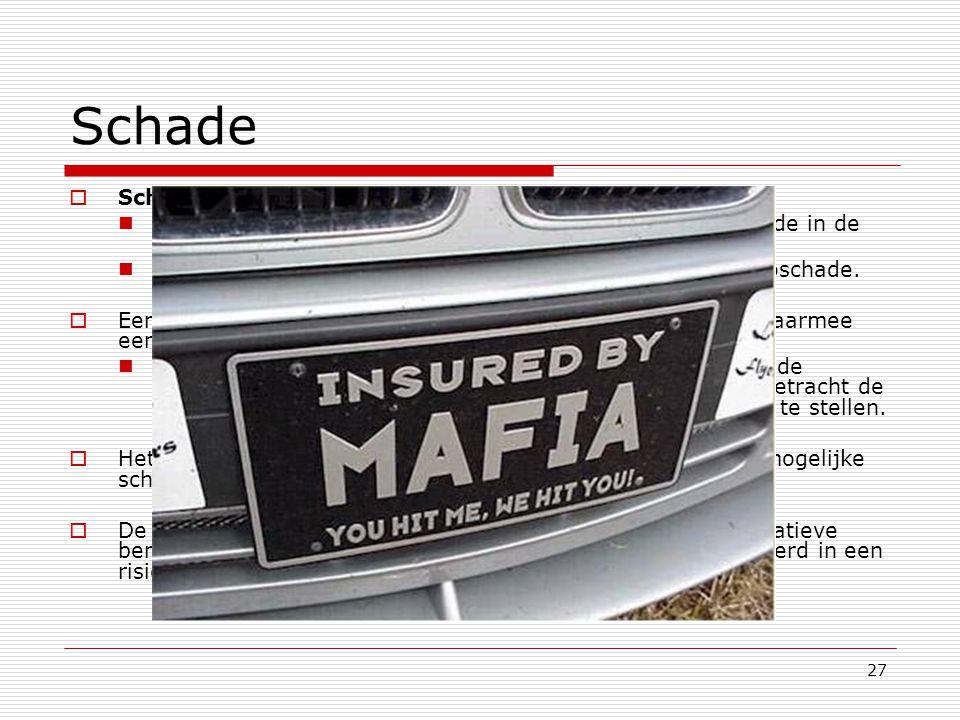 Schade Schade is het gevolg van het optreden van een bedreiging.