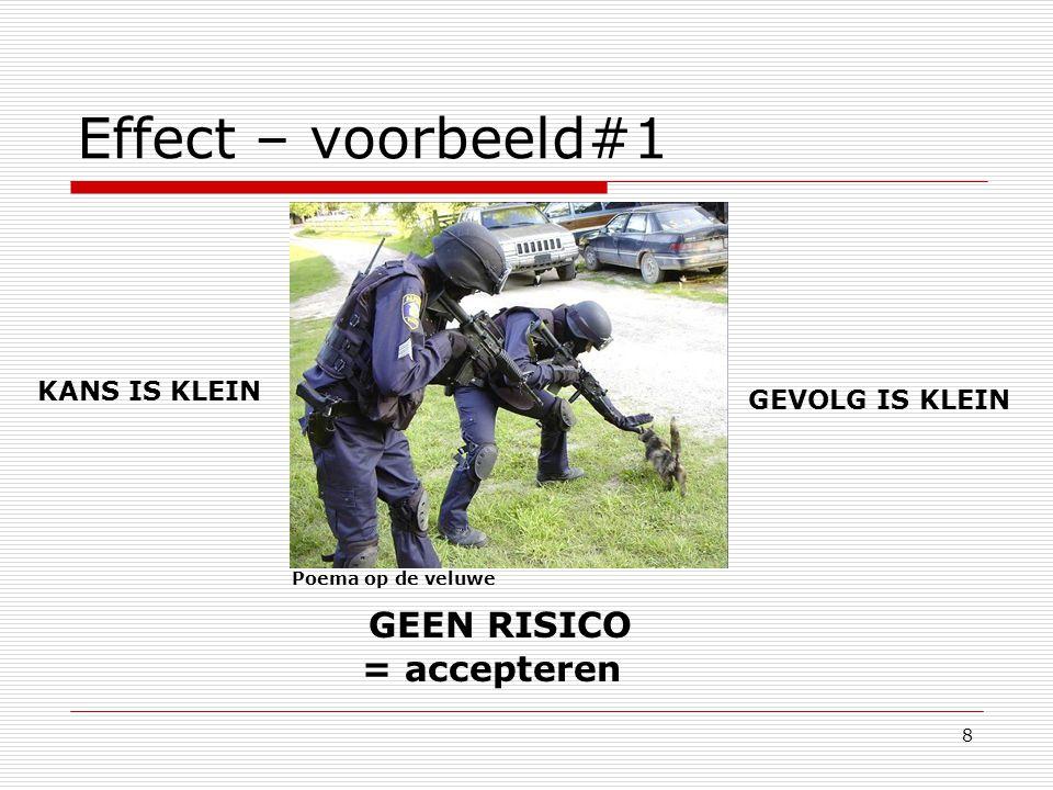 Effect – voorbeeld#1 GEEN RISICO = accepteren KANS IS KLEIN