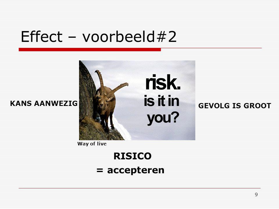 Effect – voorbeeld#2 RISICO = accepteren KANS AANWEZIG GEVOLG IS GROOT