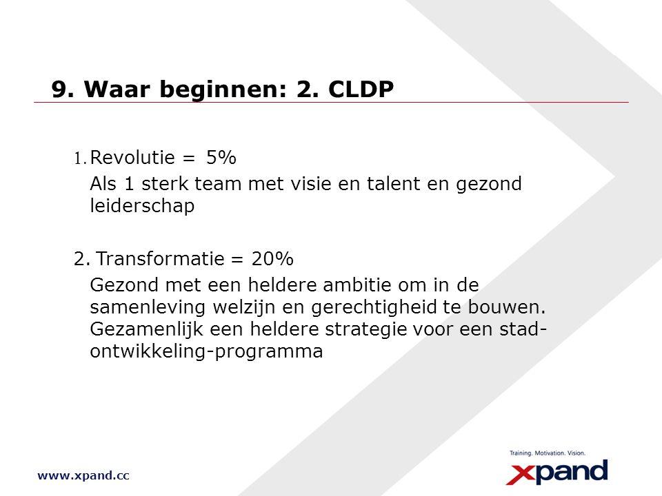 9. Waar beginnen: 2. CLDP 1. Revolutie = 5%