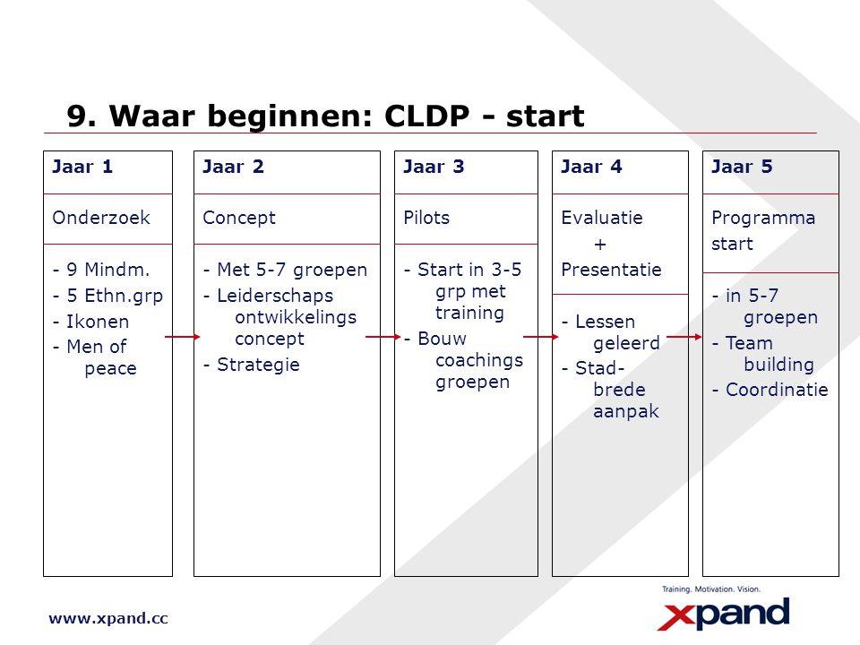 9. Waar beginnen: CLDP - start