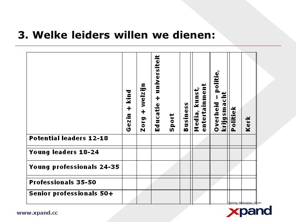 3. Welke leiders willen we dienen: