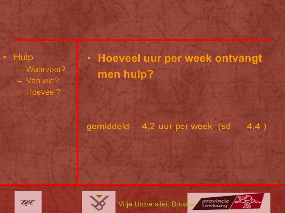 Hoeveel uur per week ontvangt men hulp