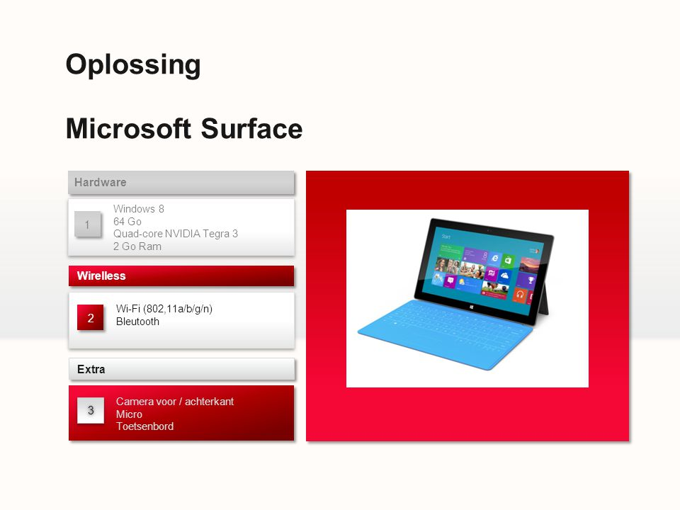 Oplossing Microsoft Surface Hardware 1 Wirelless 2 Extra 3 Windows 8