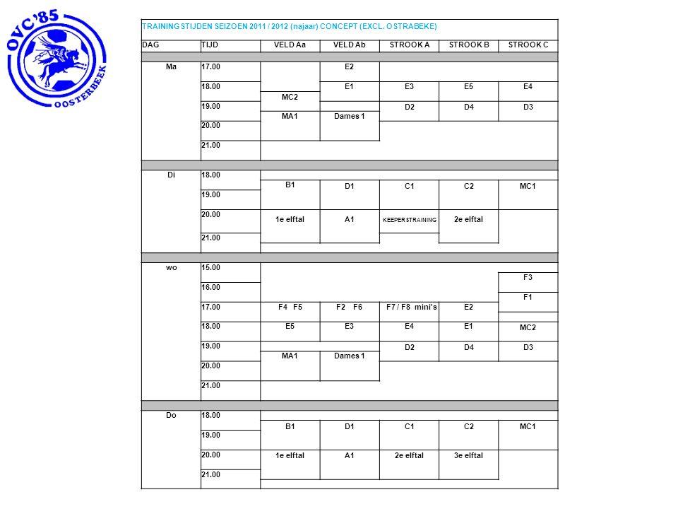 TRAININGSTIJDEN SEIZOEN 2011 / 2012 (najaar) CONCEPT (EXCL. OSTRABEKE)