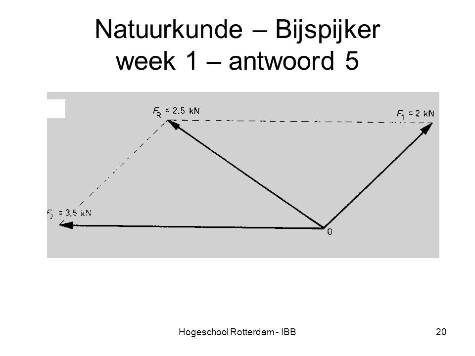 Natuurkunde – Bijspijker week 1 – antwoord 5