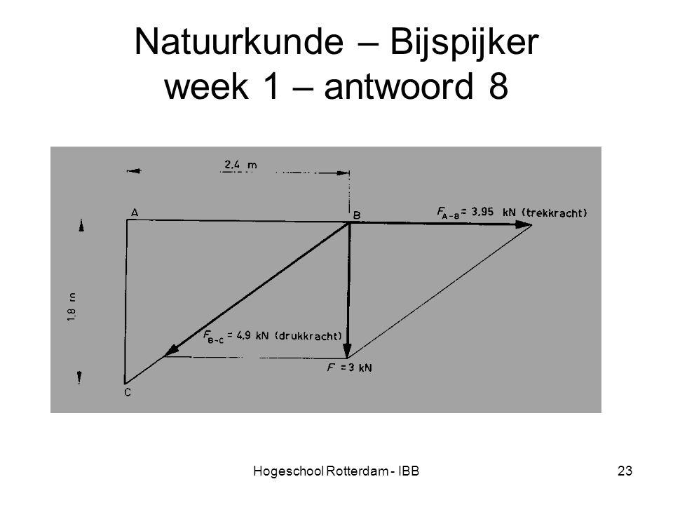 Natuurkunde – Bijspijker week 1 – antwoord 8