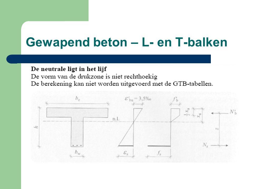 Gewapend beton – L- en T-balken