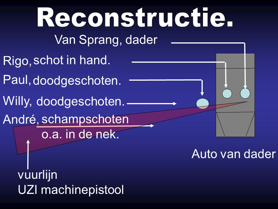 Reconstructie. Van Sprang, dader Rigo, schot in hand. Paul,