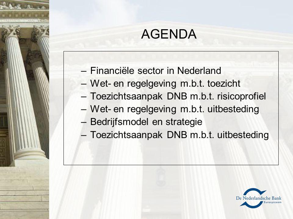 AGENDA Financiële sector in Nederland