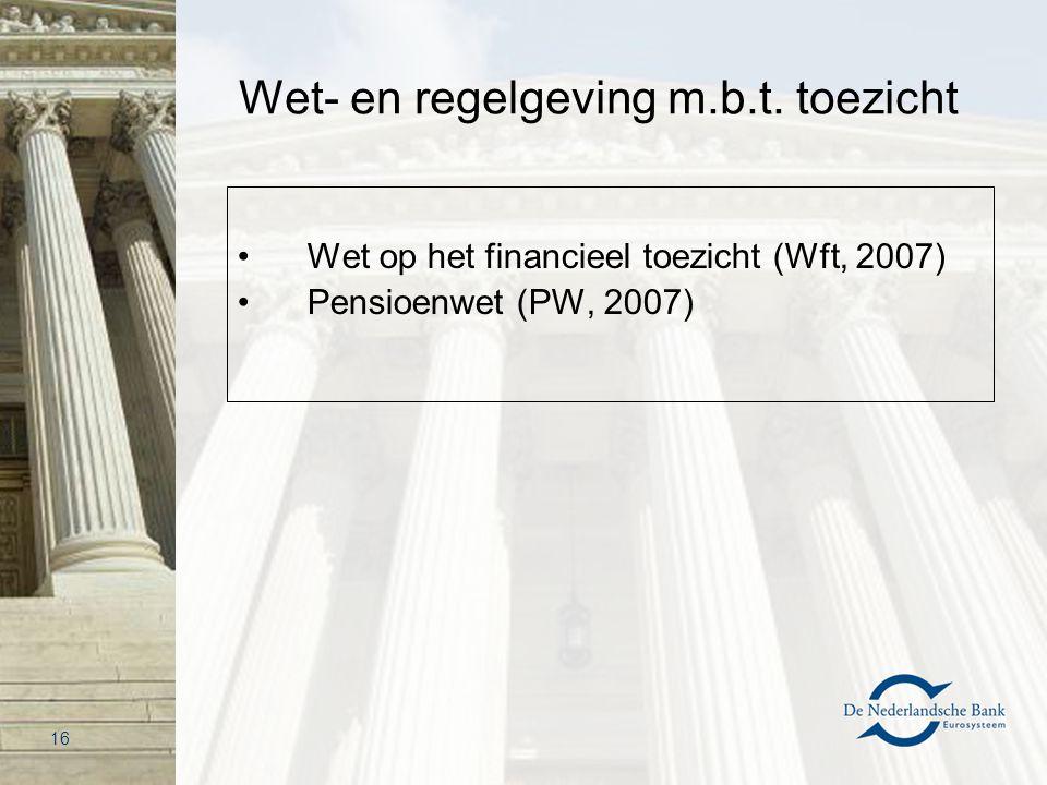Wet- en regelgeving m.b.t. toezicht
