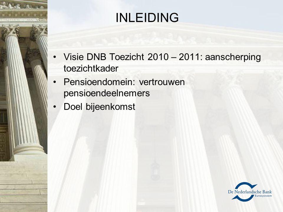 INLEIDING Visie DNB Toezicht 2010 – 2011: aanscherping toezichtkader
