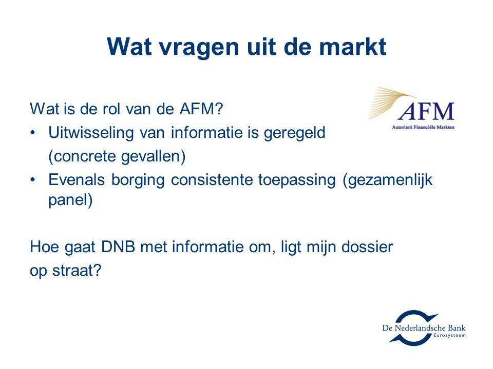 Wat vragen uit de markt Wat is de rol van de AFM