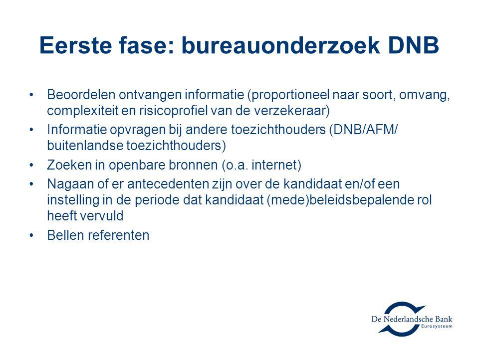 Eerste fase: bureauonderzoek DNB