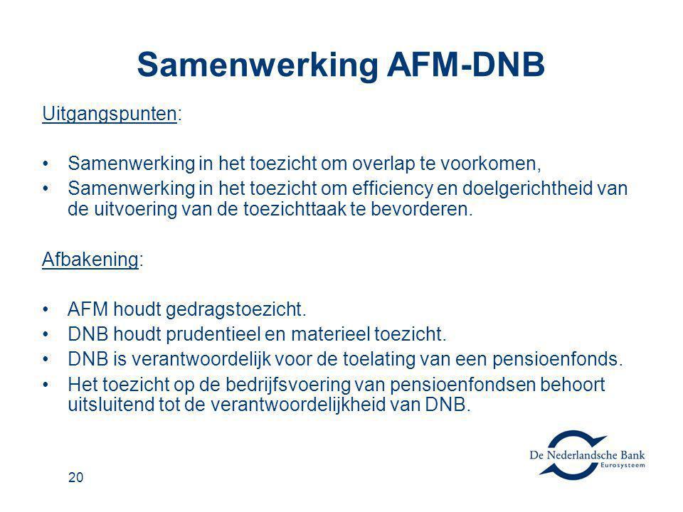 Samenwerking AFM-DNB Uitgangspunten: