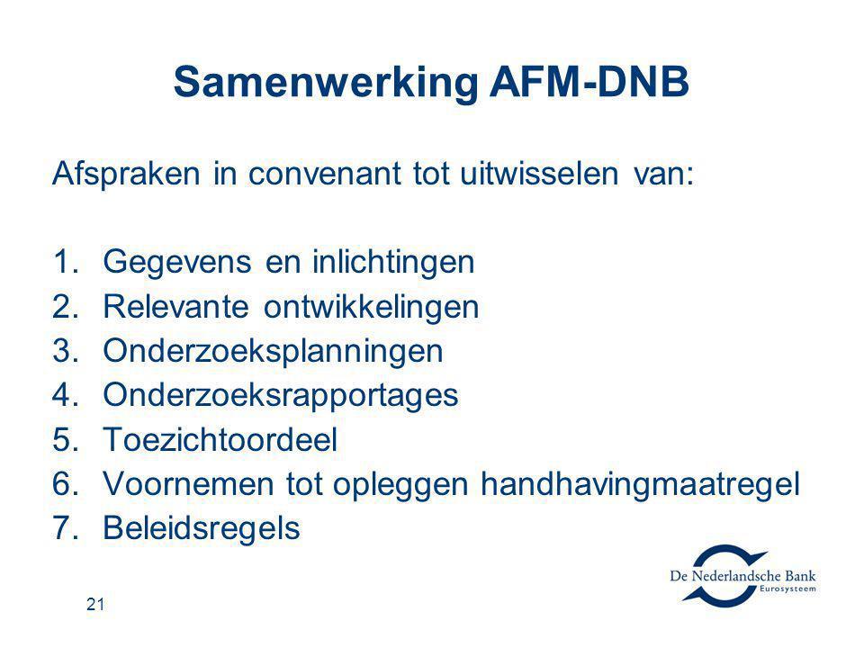 Samenwerking AFM-DNB Afspraken in convenant tot uitwisselen van:
