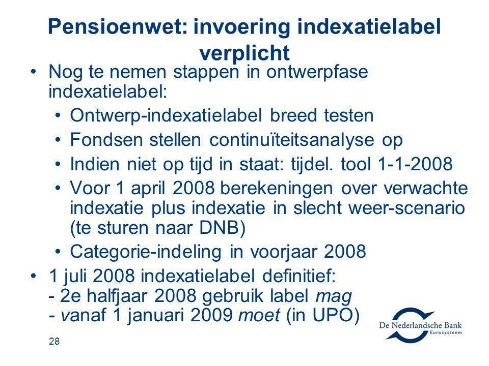 Pensioenwet: invoering indexatielabel verplicht