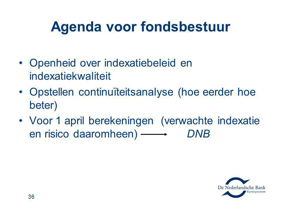 Agenda voor fondsbestuur