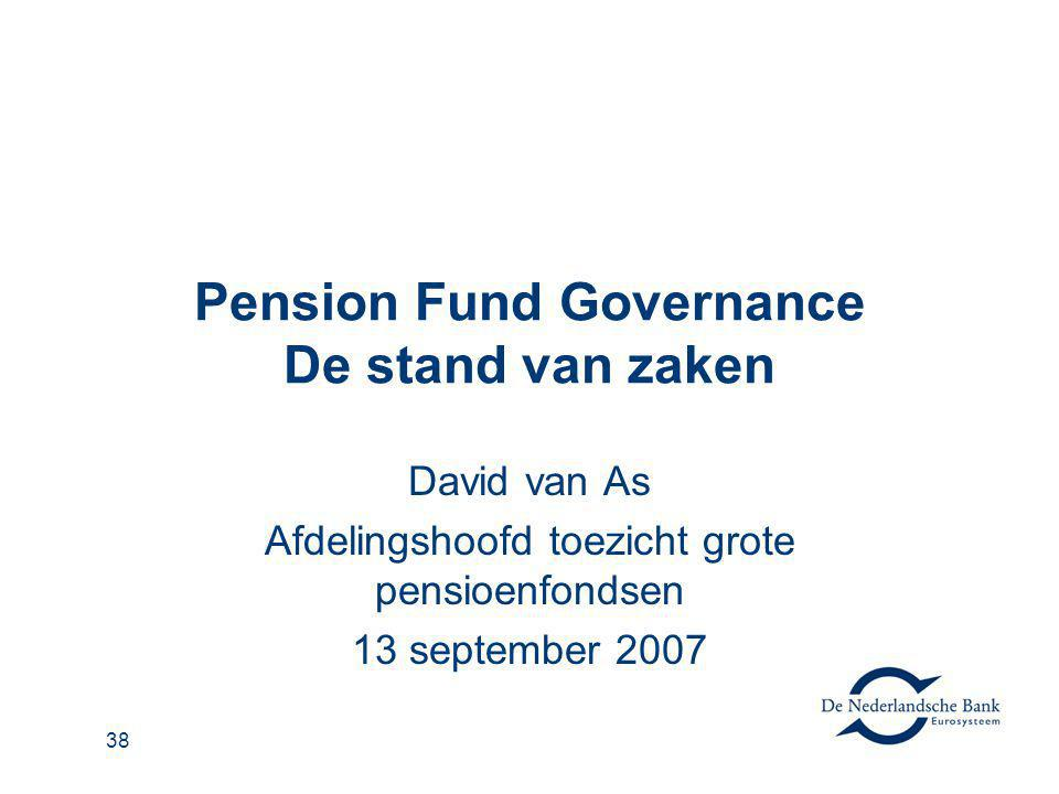 Pension Fund Governance De stand van zaken