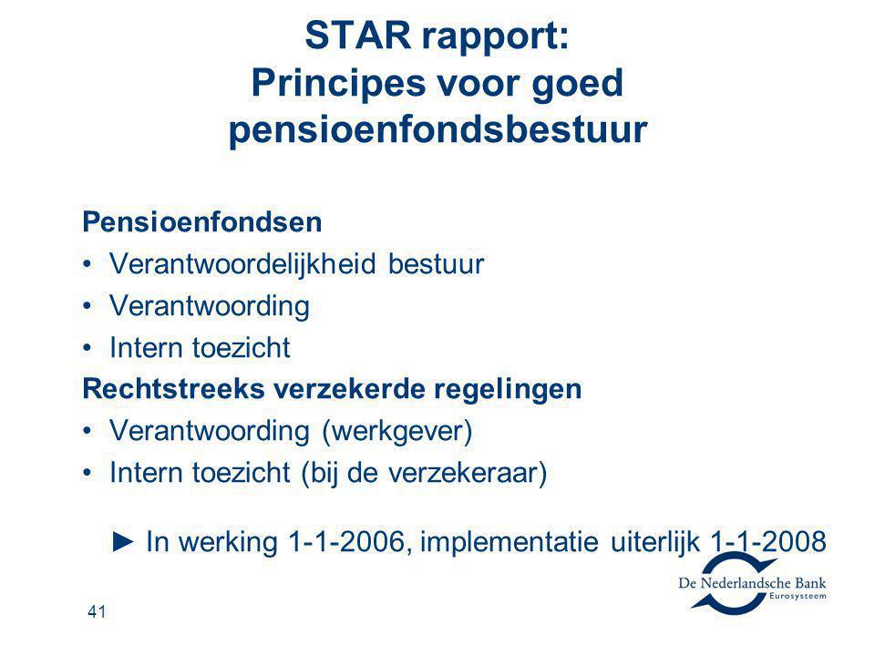 STAR rapport: Principes voor goed pensioenfondsbestuur