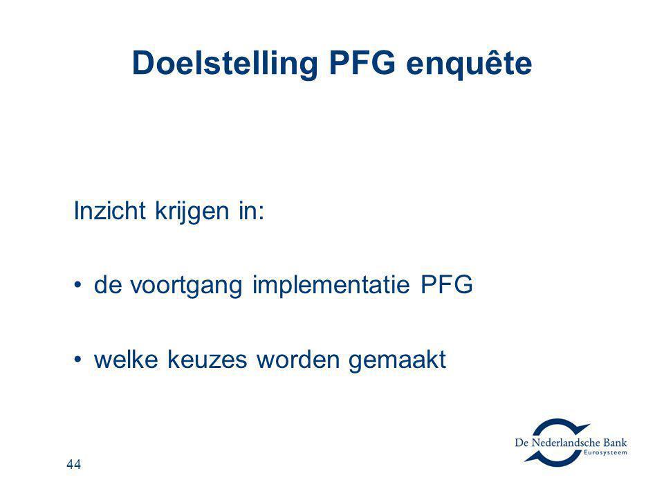 Doelstelling PFG enquête