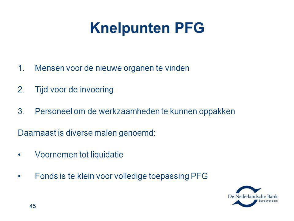 Knelpunten PFG Mensen voor de nieuwe organen te vinden