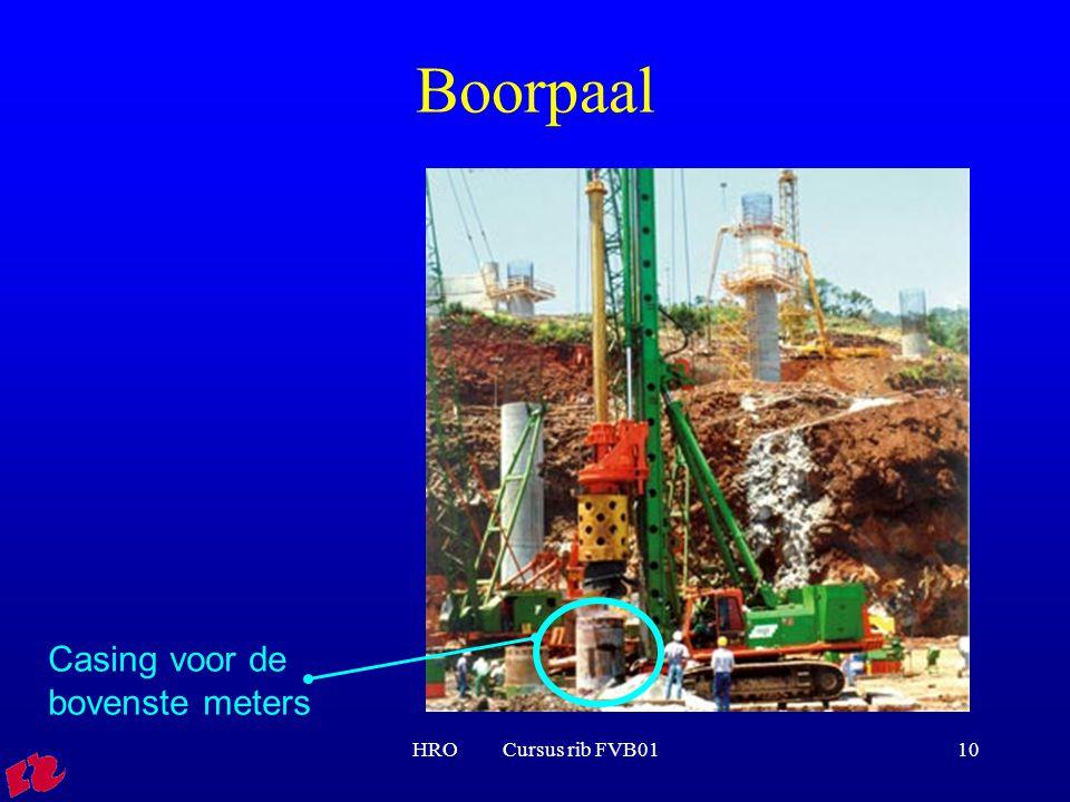 Boorpaal Casing voor de bovenste meters HRO Cursus rib FVB01
