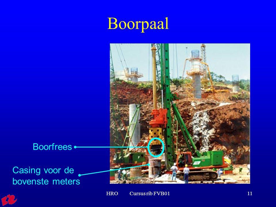 Boorpaal Boorfrees Casing voor de bovenste meters HRO Cursus rib FVB01