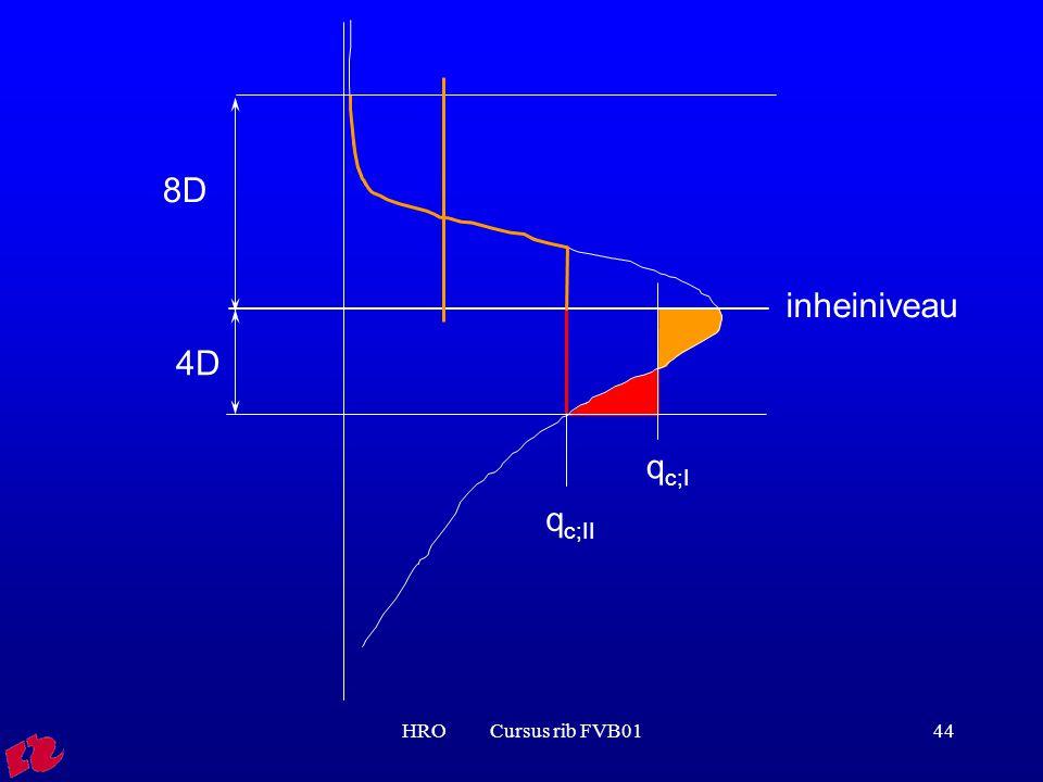 8D inheiniveau 4D qc;I qc;II HRO Cursus rib FVB01