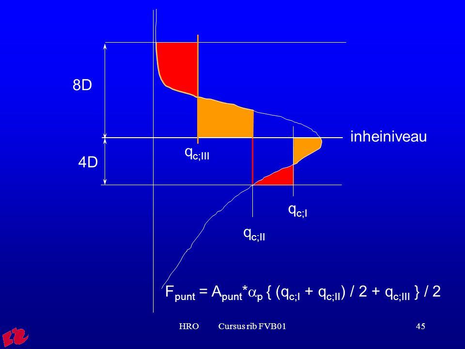 Fpunt = Apunt*ap { (qc;I + qc;II) / 2 + qc;III } / 2