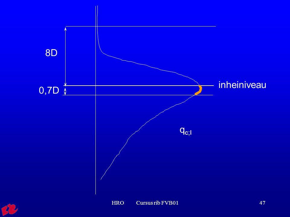 8D inheiniveau 0,7D qc;I HRO Cursus rib FVB01