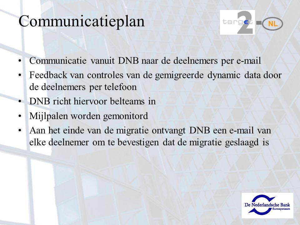 Communicatieplan Communicatie vanuit DNB naar de deelnemers per e-mail