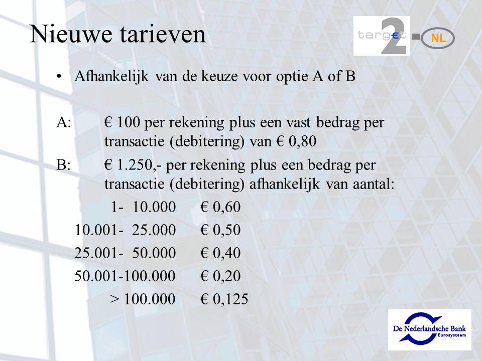 Nieuwe tarieven Afhankelijk van de keuze voor optie A of B