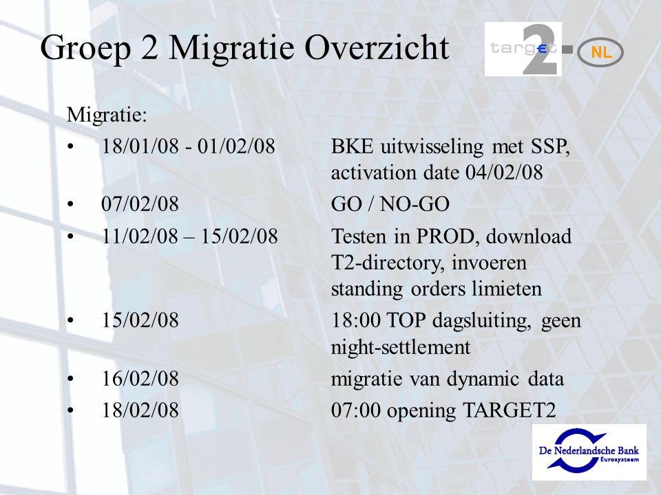 Groep 2 Migratie Overzicht