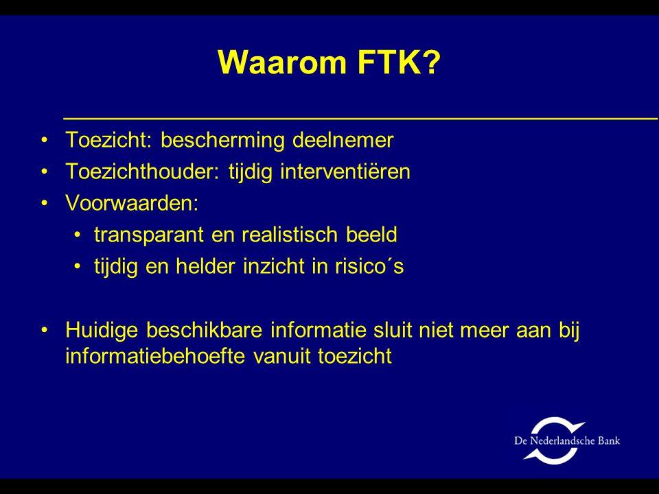 Waarom FTK Toezicht: bescherming deelnemer
