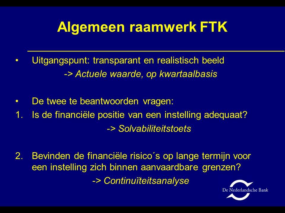 Algemeen raamwerk FTK Uitgangspunt: transparant en realistisch beeld