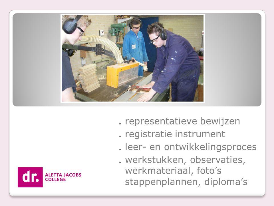 . representatieve bewijzen . registratie instrument
