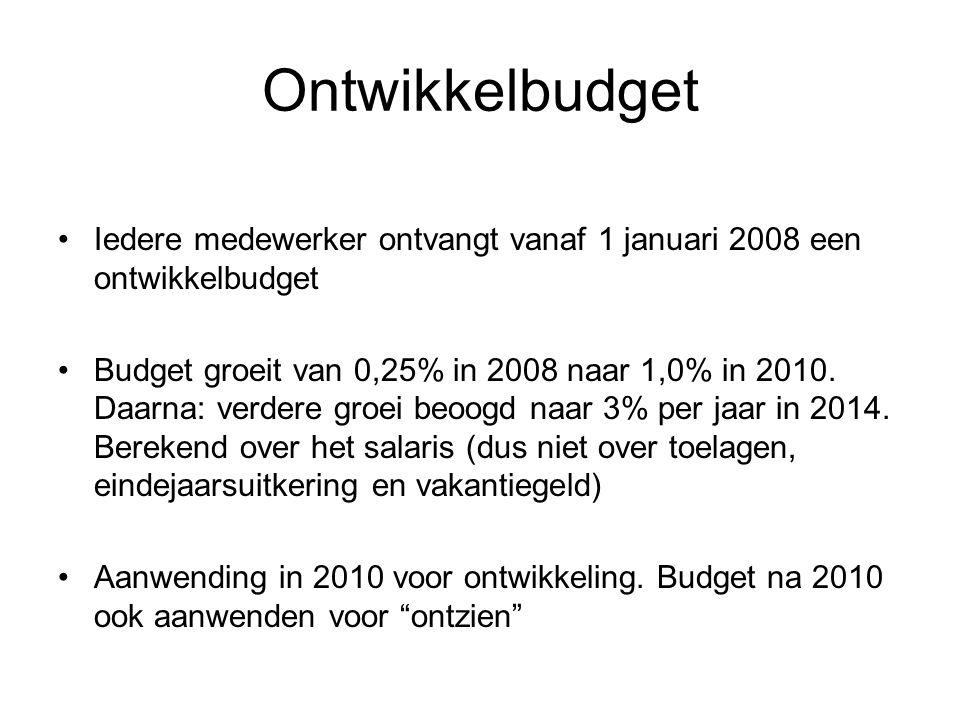 Ontwikkelbudget Iedere medewerker ontvangt vanaf 1 januari 2008 een ontwikkelbudget.