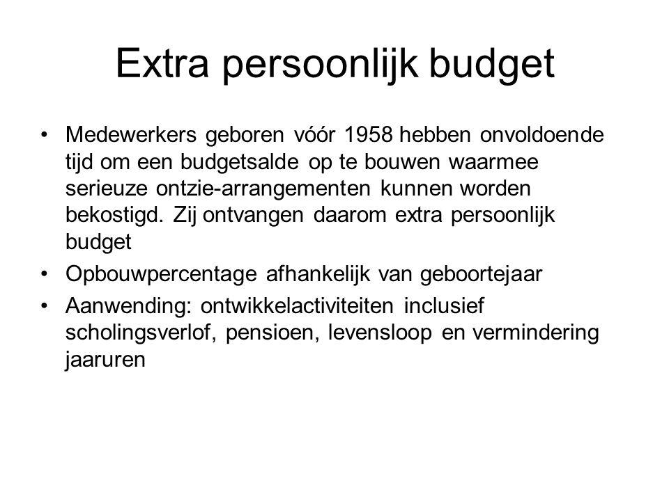 Extra persoonlijk budget