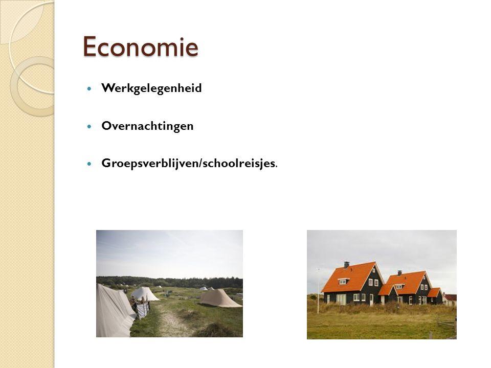 Economie Werkgelegenheid Overnachtingen