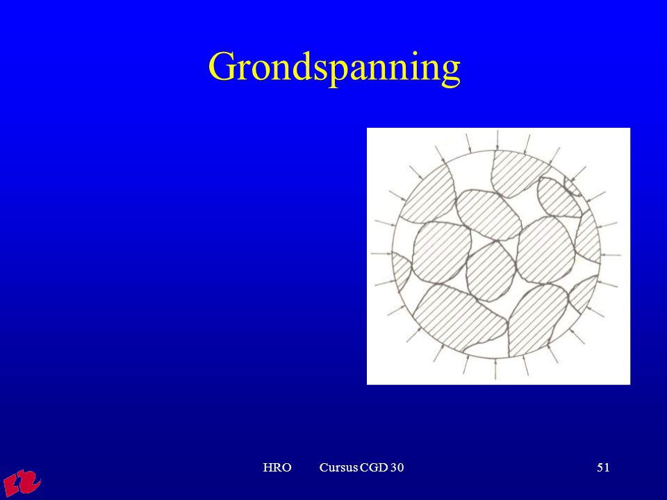 Grondspanning HRO Cursus CGD 30