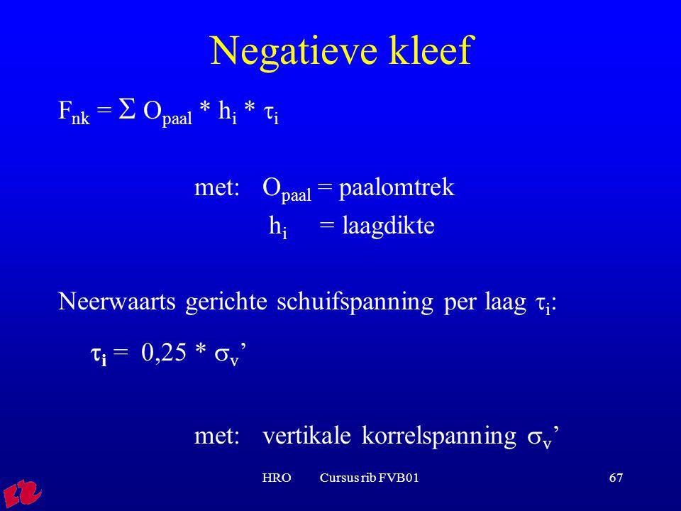 Negatieve kleef Fnk = S Opaal * hi * ti met: Opaal = paalomtrek
