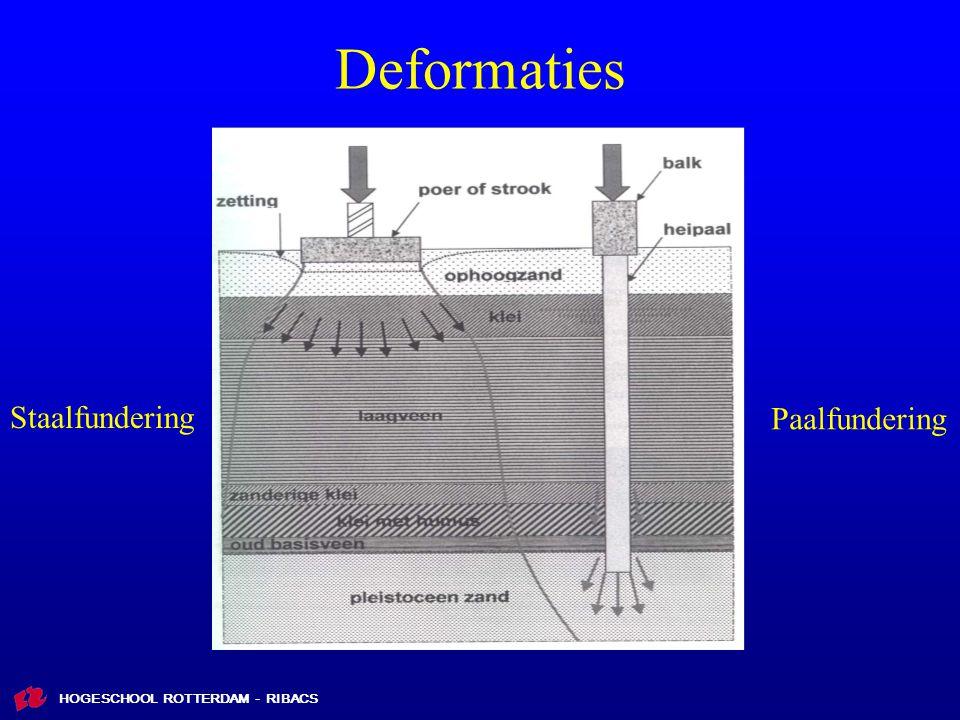 Deformaties Staalfundering Paalfundering