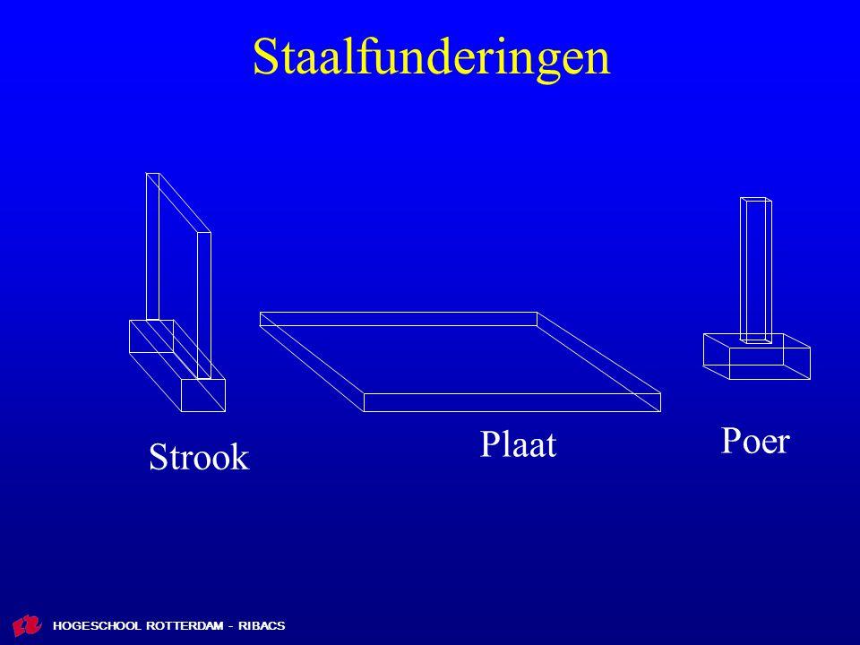 Staalfunderingen Plaat Poer Strook