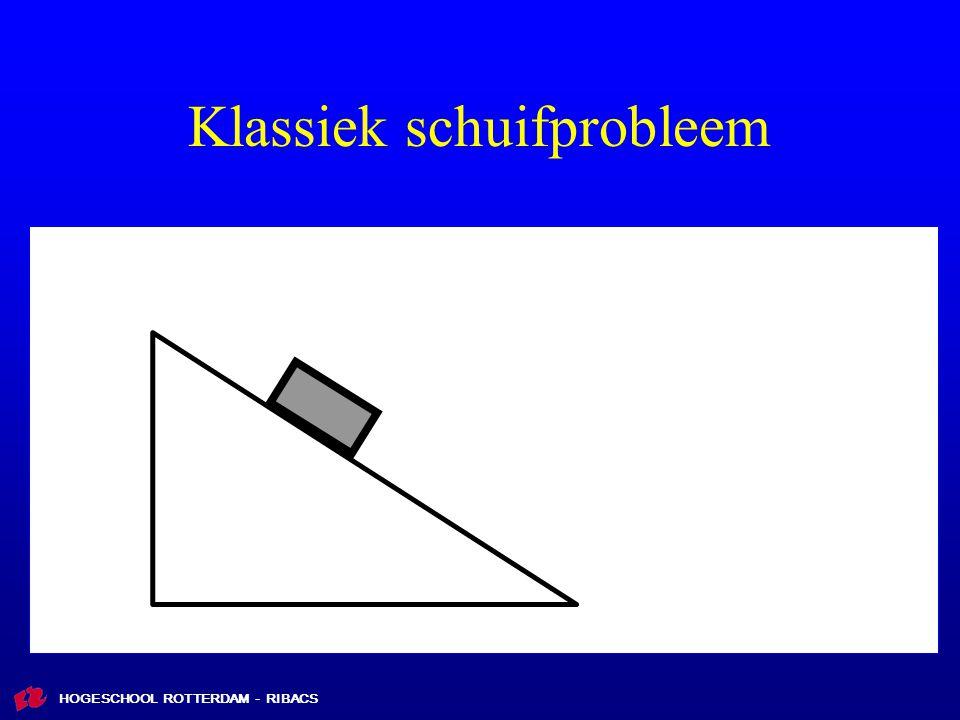Klassiek schuifprobleem