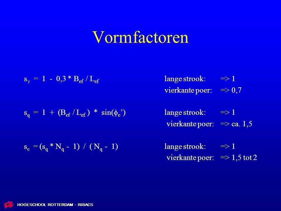 Vormfactoren sg = 1 - 0,3 * Bef / Lef lange strook: => 1