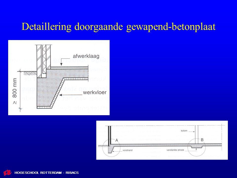 Detaillering doorgaande gewapend-betonplaat