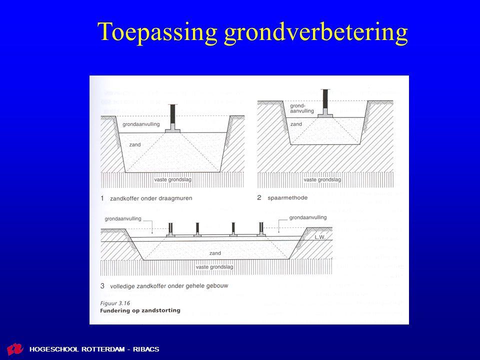 Toepassing grondverbetering