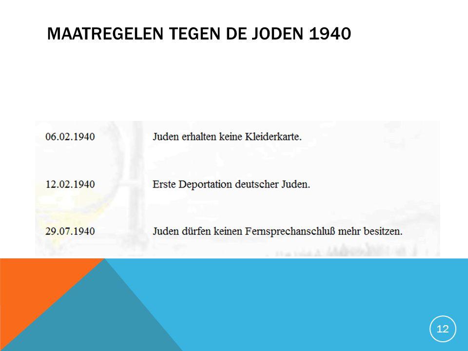 Maatregelen tegen de joden 1940