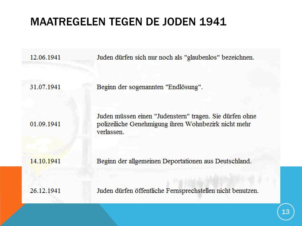Maatregelen tegen de joden 1941